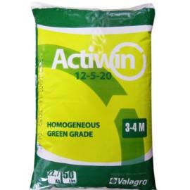 Actiwin (Актівін) 12-5-20